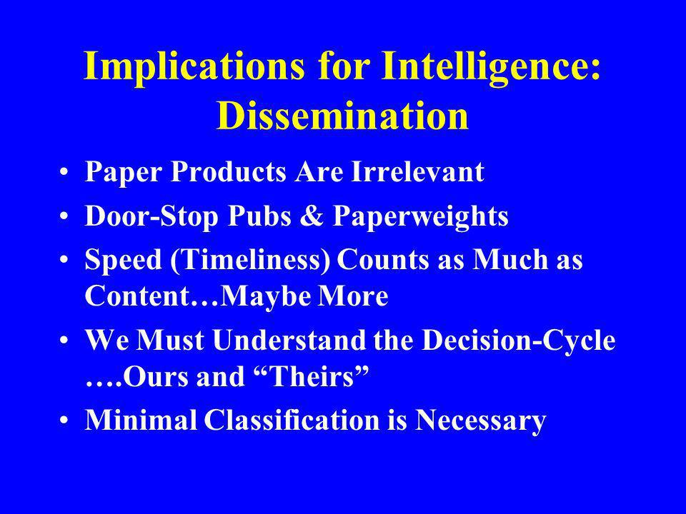 Implications for Intelligence: Dissemination Paper Products Are Irrelevant Door-Stop Pubs & Paperweights Speed (Timeliness) Counts as Much as Content…Maybe More We Must Understand the Decision-Cycle ….Ours and Theirs Minimal Classification is Necessary