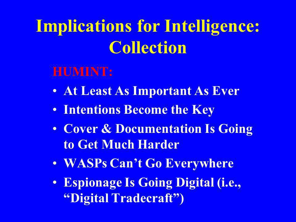 Implications for Intelligence: Collection HUMINT: At Least As Important As Ever Intentions Become the Key Cover & Documentation Is Going to Get Much H