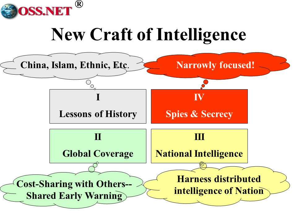 ® New Craft of Intelligence I Lessons of History II Global Coverage III National Intelligence IV Spies & Secrecy China, Islam, Ethnic, Etc.