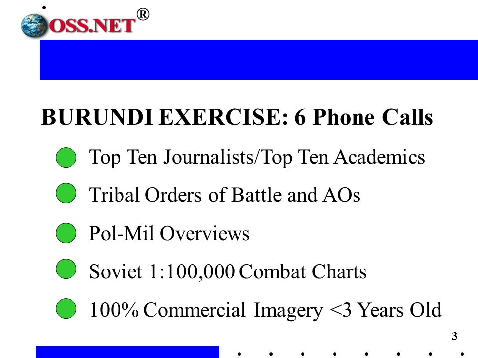 3 BURUNDI EXERCISE: 6 Phone Calls Top Ten Journalists/Top Ten Academics Tribal Orders of Battle and AOs Pol-Mil Overviews Soviet 1:100,000 Combat Charts 100% Commercial Imagery <3 Years Old ®