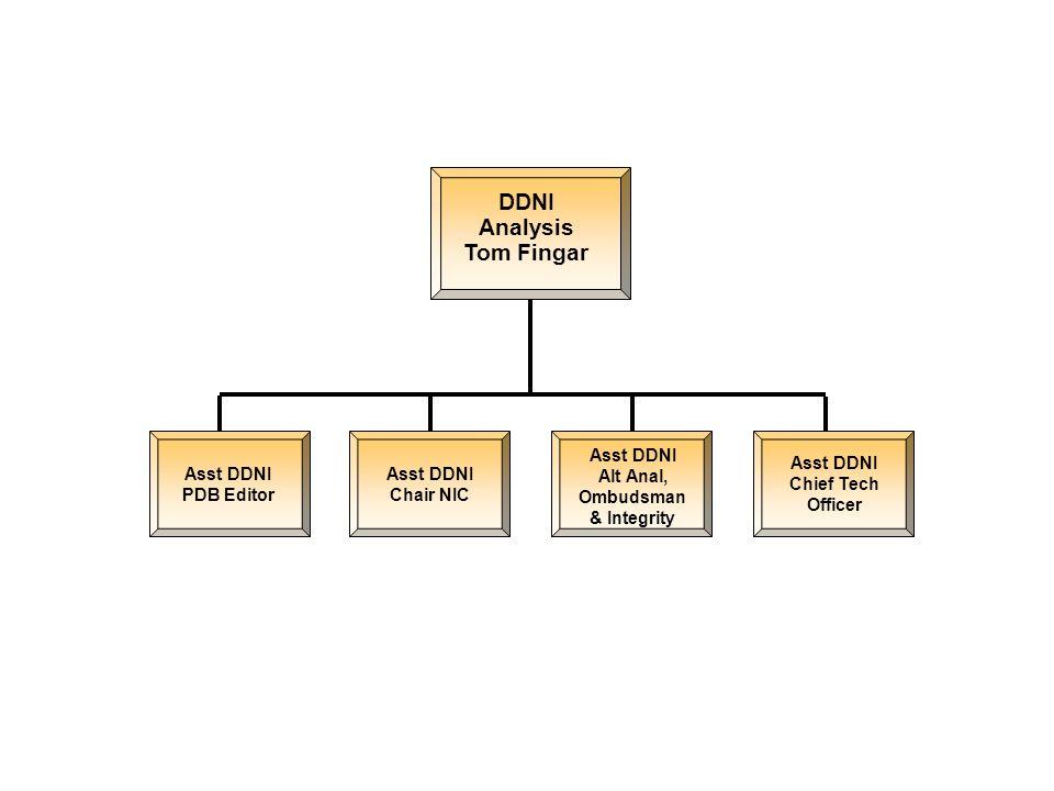 DDNI Analysis Tom Fingar Asst DDNI PDB Editor Asst DDNI Chair NIC Asst DDNI Alt Anal, Ombudsman & Integrity Asst DDNI Chief Tech Officer