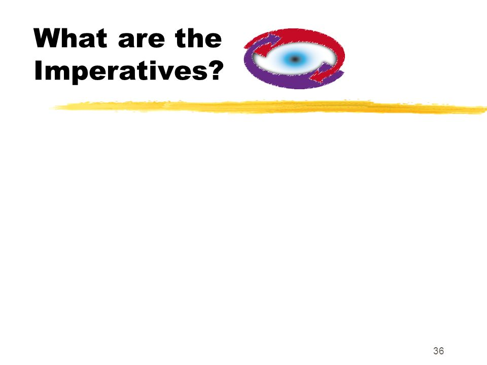 36 What are the Imperatives?
