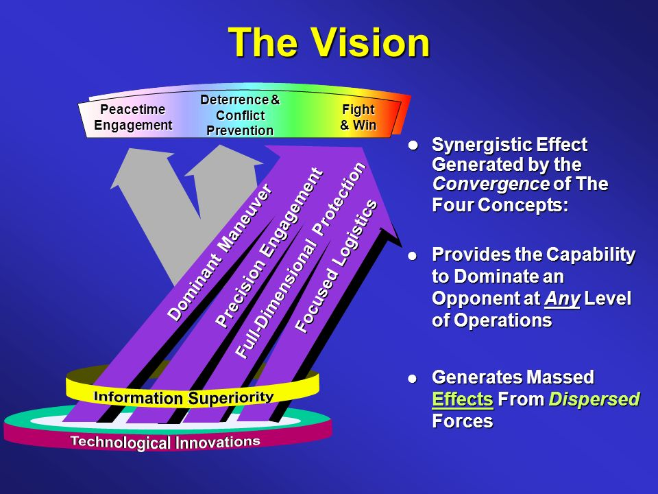 The Vision Synergistic Effect Generated by the Convergence of The Synergistic Effect Generated by the Convergence of The Four Concepts: Provides the Capability to Dominate an Opponent at Any Level of Operations Provides the Capability to Dominate an Opponent at Any Level of Operations Generates Massed Effects From Dispersed Forces Generates Massed Effects From Dispersed Forces PeacetimeEngagement Deterrence & Conflict Prevention Fight & Win Focused Logistics Full-Dimensional Protection Precision Engagement Dominant Maneuver