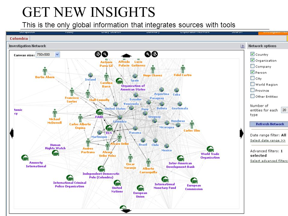 GET NEW INSIGHTS This is the only global information that integrates sources with tools