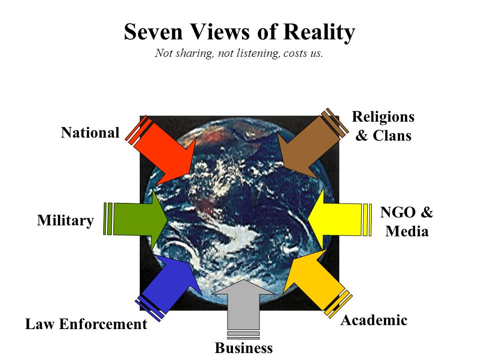 Seven Views of Reality Not sharing, not listening, costs us.
