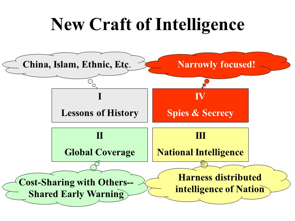 New Craft of Intelligence I Lessons of History II Global Coverage III National Intelligence IV Spies & Secrecy China, Islam, Ethnic, Etc.