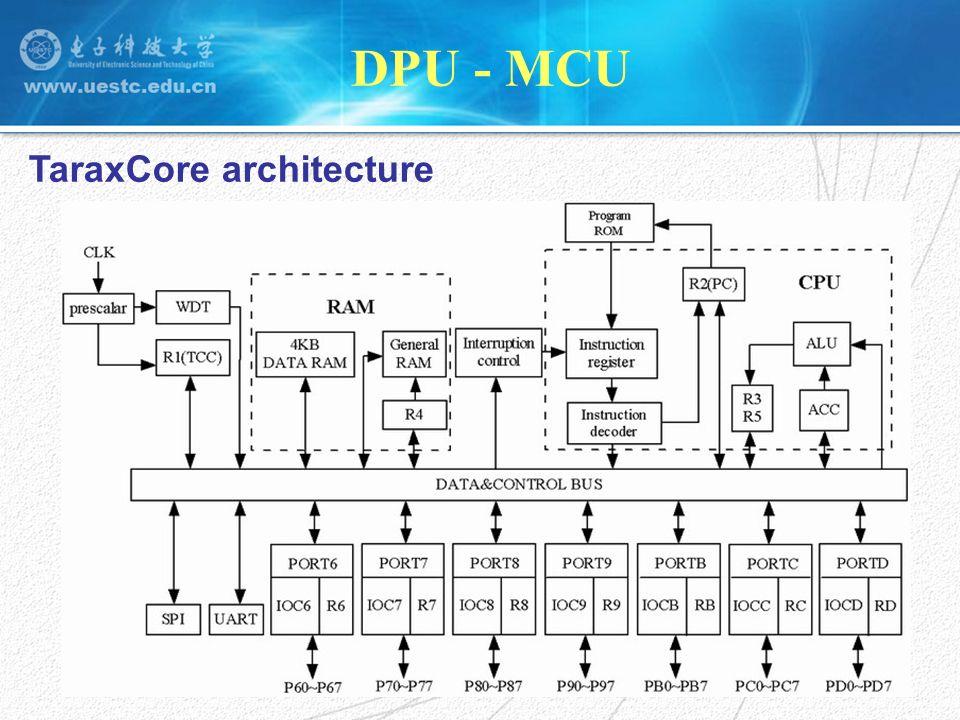 DPU - MCU TaraxCore architecture