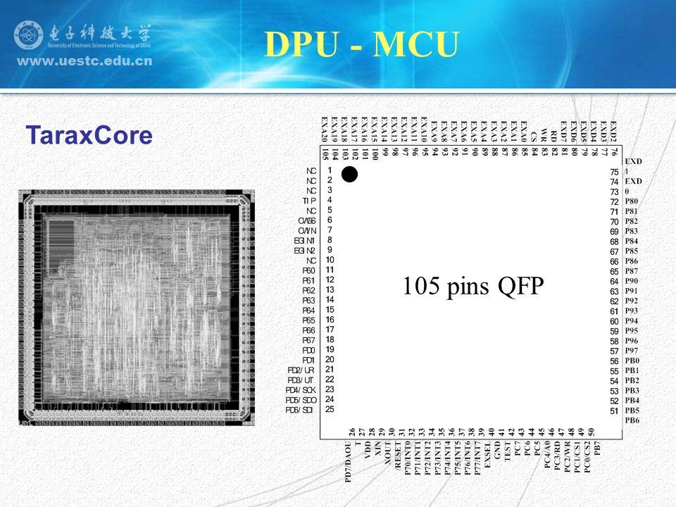 DPU - MCU 105 pins QFP TaraxCore