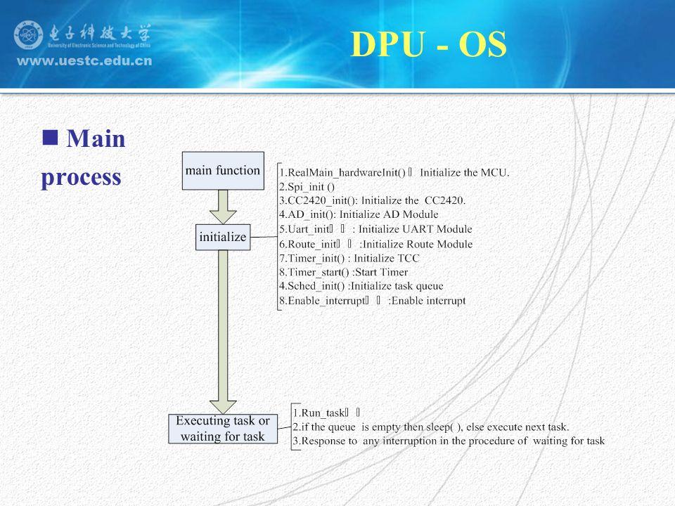 Main process DPU - OS