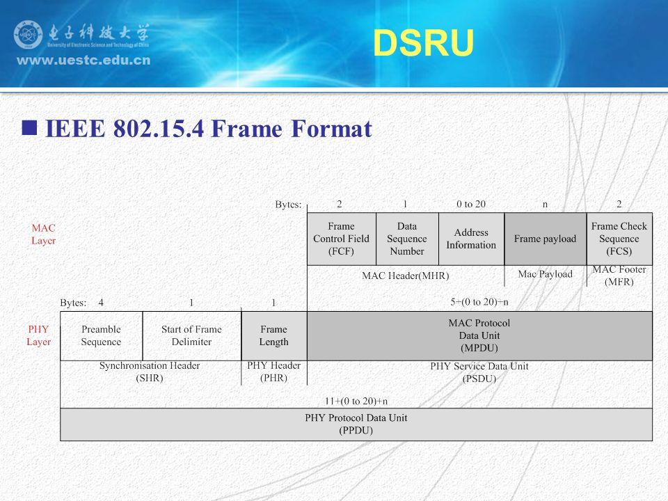 DSRU IEEE 802.15.4 Frame Format