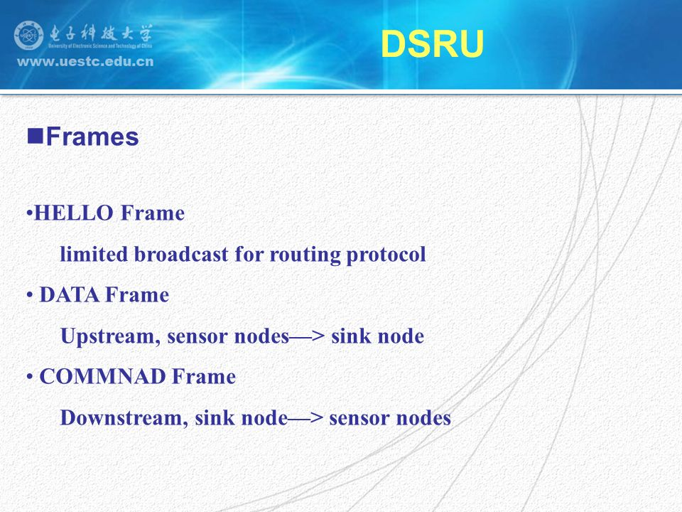 DSRU Frames HELLO Frame limited broadcast for routing protocol DATA Frame Upstream, sensor nodes> sink node COMMNAD Frame Downstream, sink node> sensor nodes
