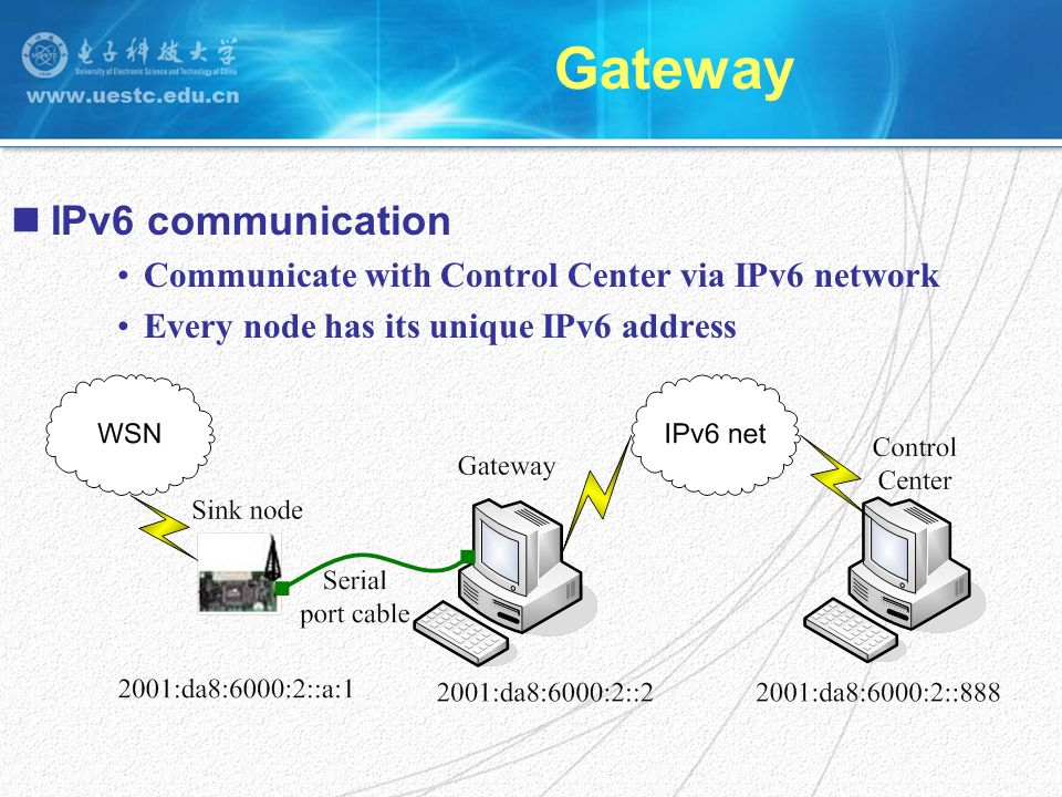 Gateway IPv6 communication Communicate with Control Center via IPv6 network Every node has its unique IPv6 address