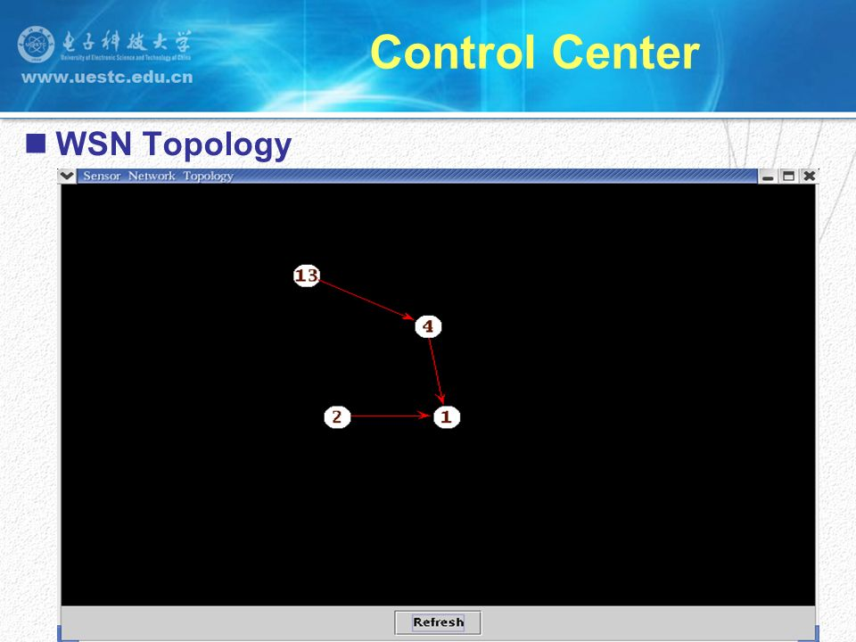 WSN Topology Control Center