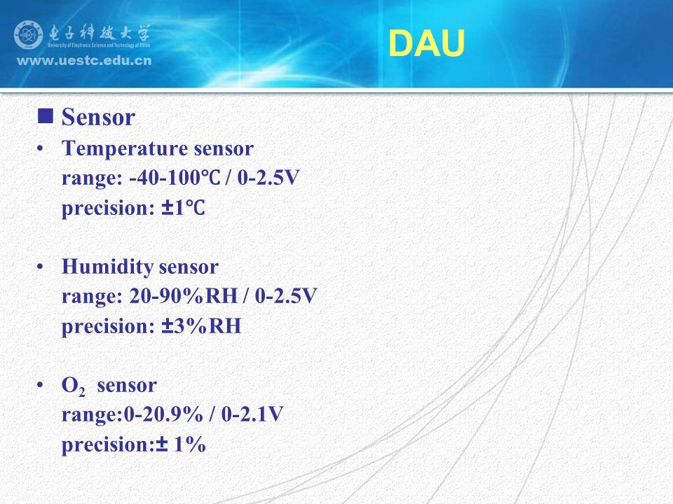 DAU Sensor Temperature sensor range: -40-100 / 0-2.5V precision: ±1 Humidity sensor range: 20-90%RH / 0-2.5V precision: ±3%RH O 2 sensor range:0-20.9% / 0-2.1V precision:± 1%