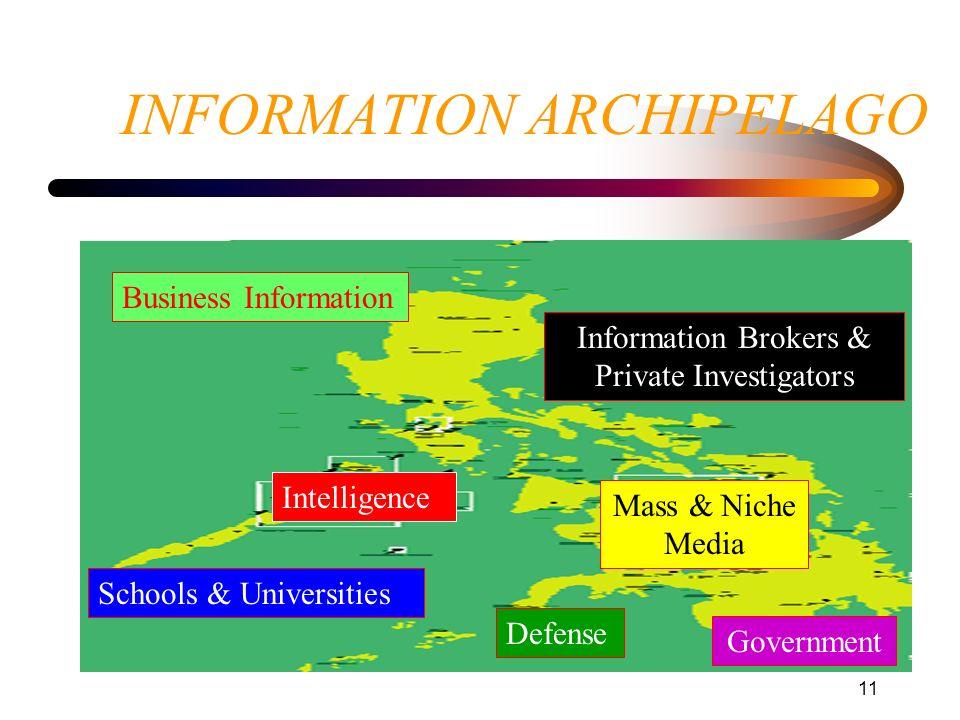 11 INFORMATION ARCHIPELAGO Schools & Universities Business Information Intelligence Defense Mass & Niche Media Information Brokers & Private Investiga