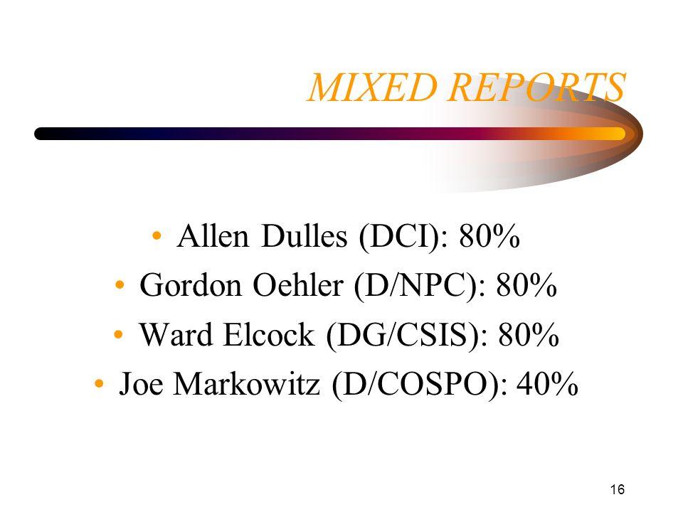 16 MIXED REPORTS Allen Dulles (DCI): 80% Gordon Oehler (D/NPC): 80% Ward Elcock (DG/CSIS): 80% Joe Markowitz (D/COSPO): 40%