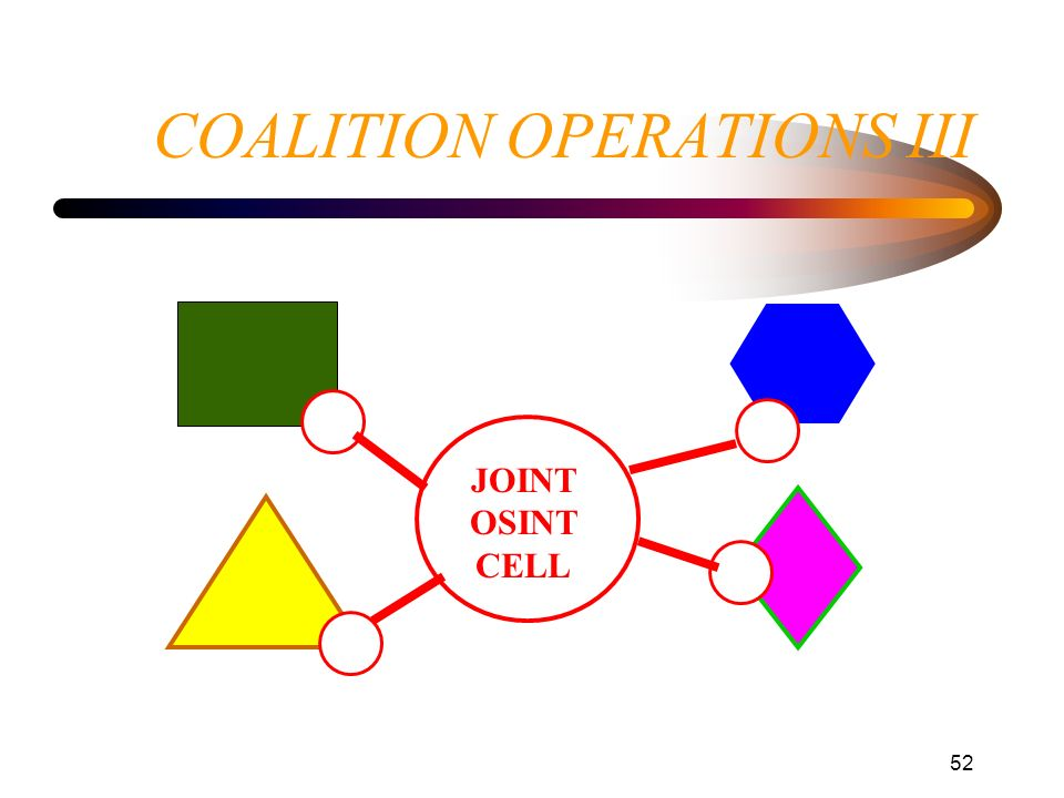 52 COALITION OPERATIONS III JOINT OSINT CELL