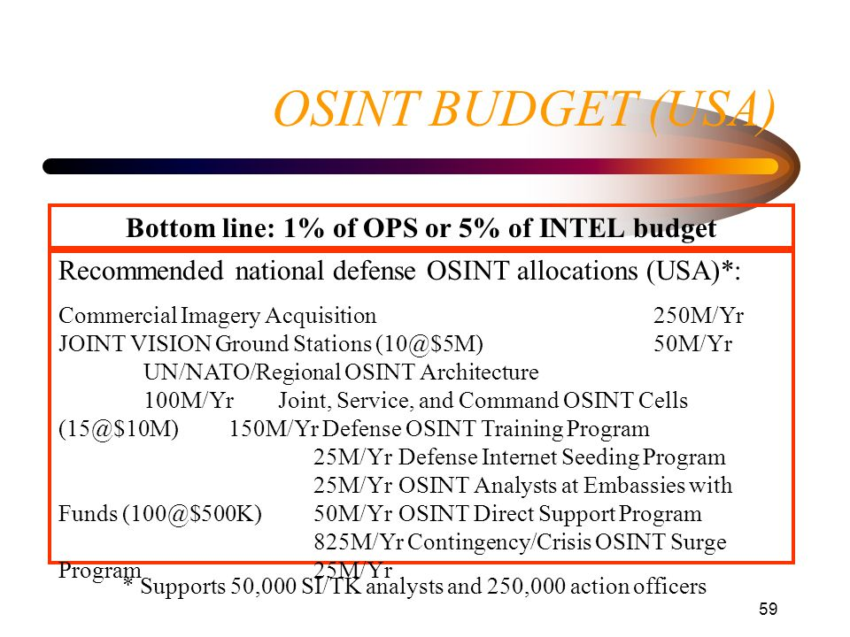 59 OSINT BUDGET (USA) Bottom line: 1% of OPS or 5% of INTEL budget Recommended national defense OSINT allocations (USA)*: Commercial Imagery Acquisiti