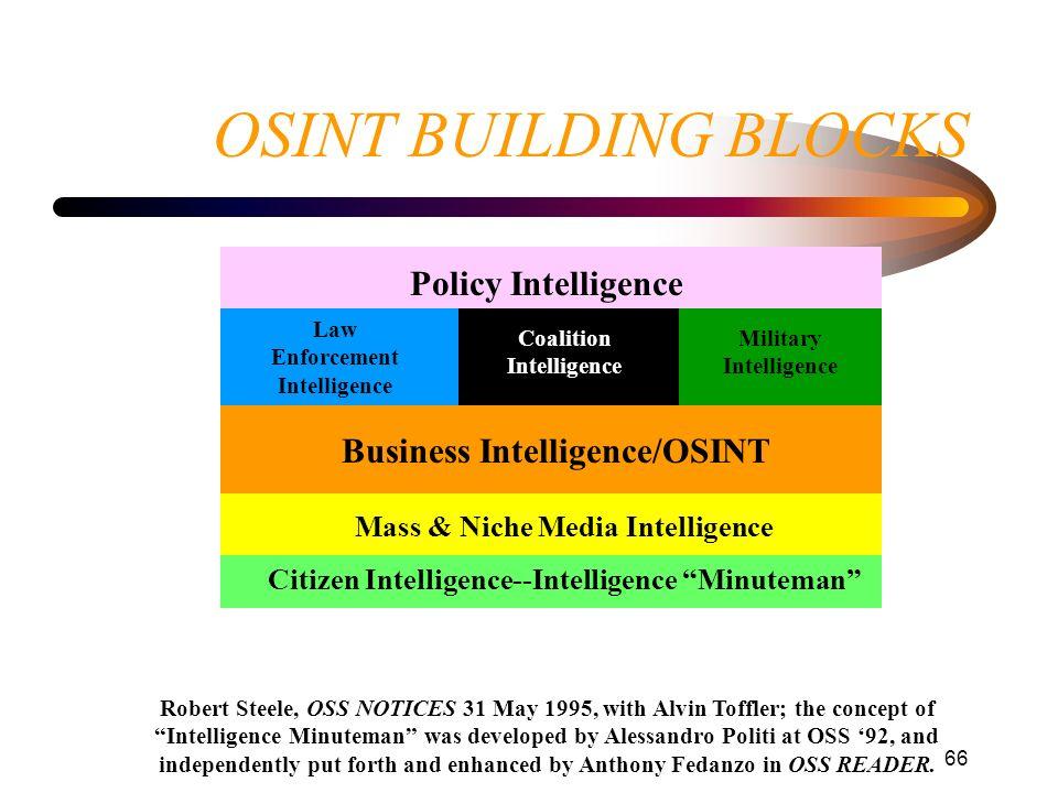 66 OSINT BUILDING BLOCKS Policy Intelligence Military Intelligence Law Enforcement Intelligence Coalition Intelligence Business Intelligence/OSINT Mas