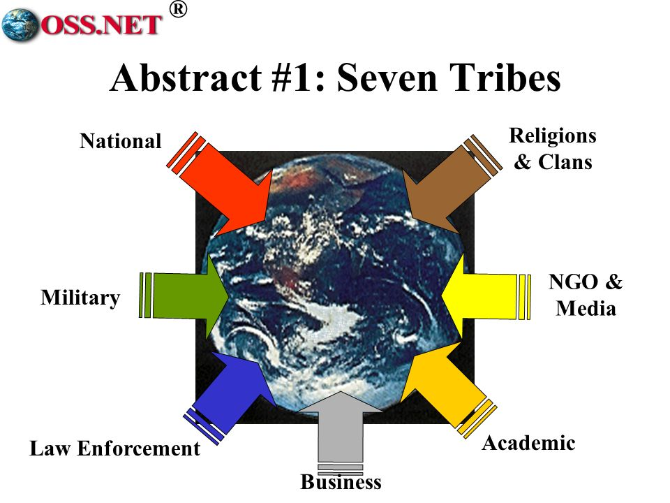 ® Abstract #1: Seven Tribes Military Law Enforcement Business Academic National NGO & Media Religions & Clans