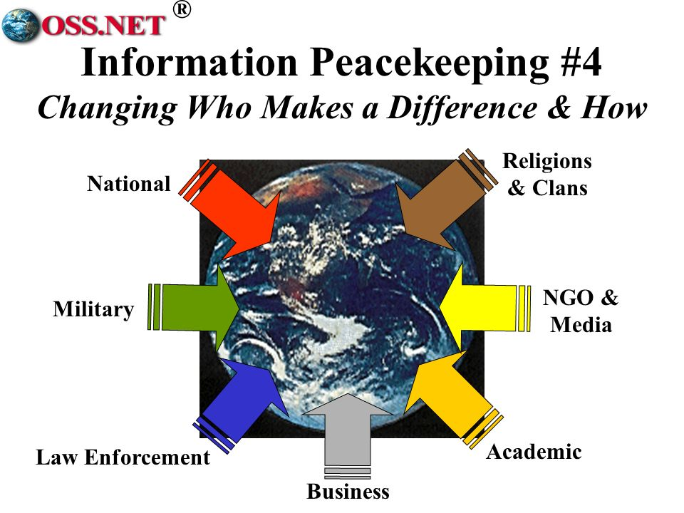 ® Information Peacekeeping #4 Changing Who Makes a Difference & How Military Law Enforcement Business Academic National NGO & Media Religions & Clans