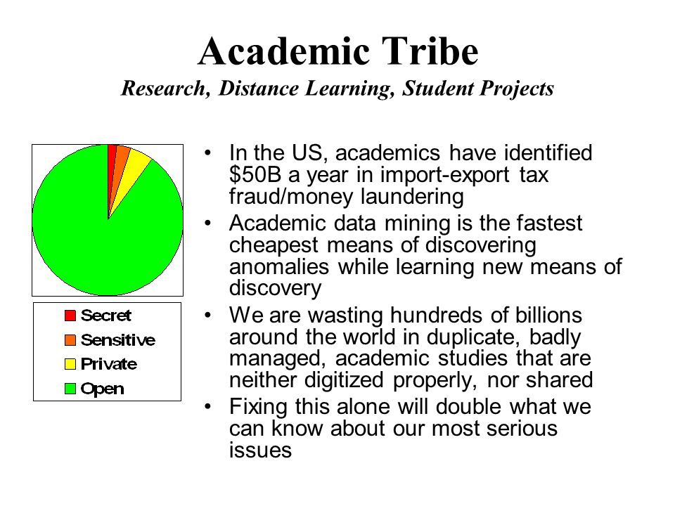 Academic Tribe Research, Distance Learning, Student Projects In the US, academics have identified $50B a year in import-export tax fraud/money laundering Academic data mining is the fastest cheapest means of discovering anomalies while learning new means of discovery We are wasting hundreds of billions around the world in duplicate, badly managed, academic studies that are neither digitized properly, nor shared Fixing this alone will double what we can know about our most serious issues