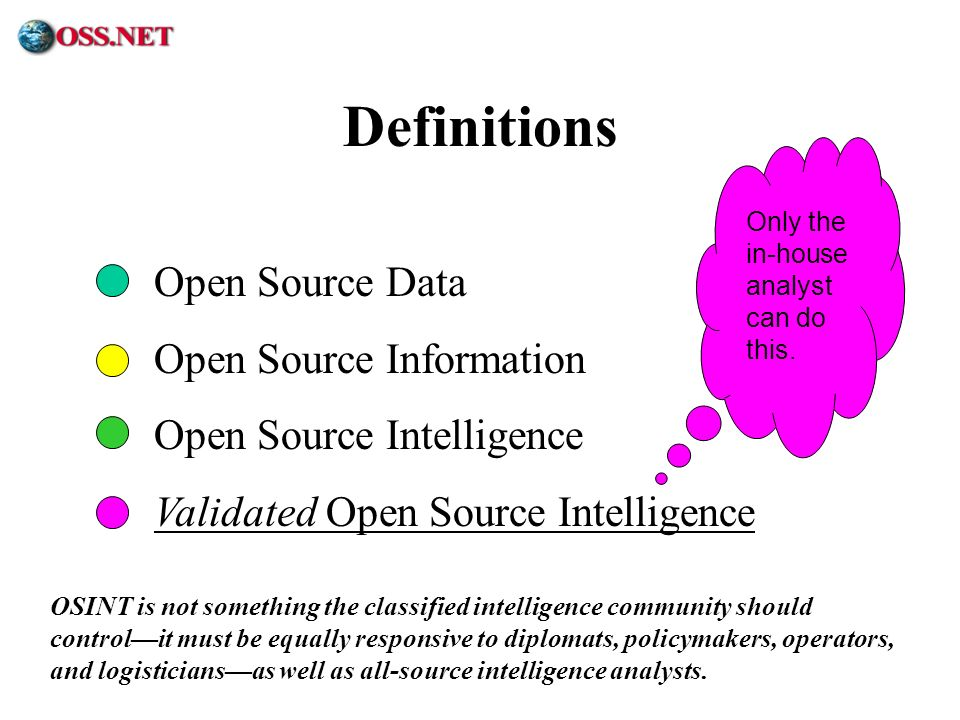 ® Open Source Data Open Source Information Open Source Intelligence Validated Open Source Intelligence Only the in-house analyst can do this. Definiti