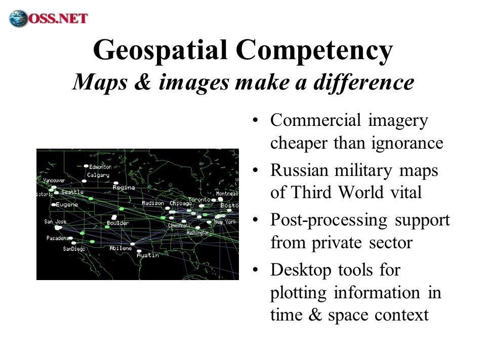 ® Geospatial Competency Maps & images make a difference Commercial imagery cheaper than ignorance Russian military maps of Third World vital Post-proc