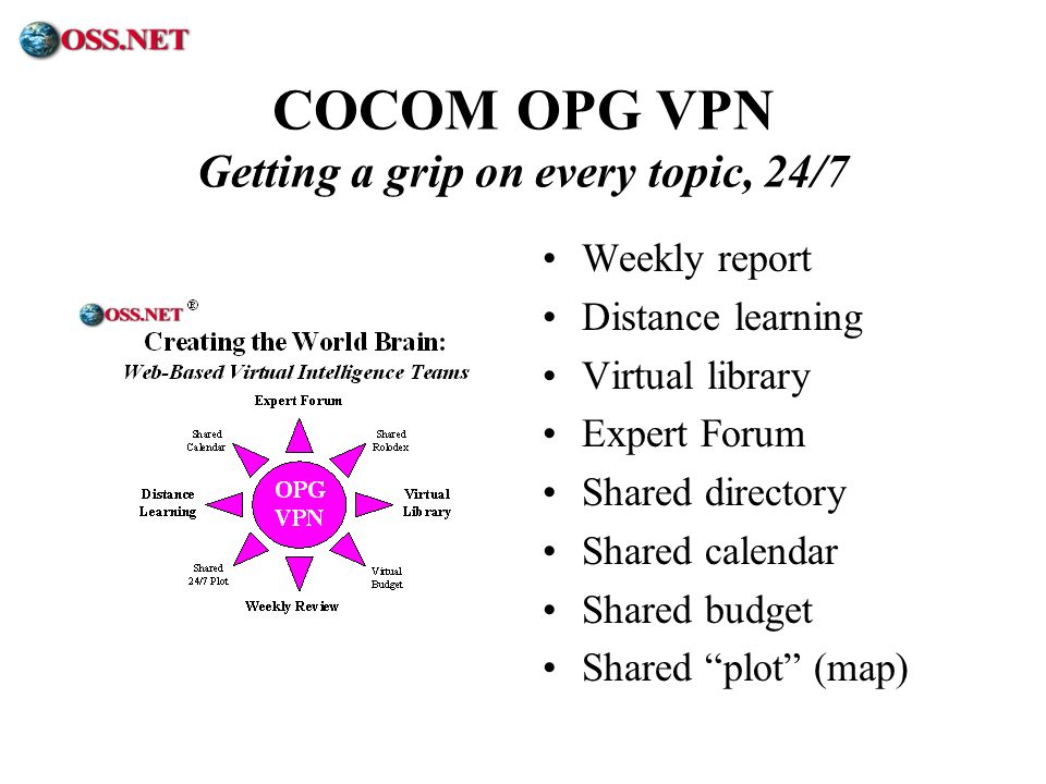 ® COCOM OPG VPN Getting a grip on every topic, 24/7 Weekly report Distance learning Virtual library Expert Forum Shared directory Shared calendar Shar