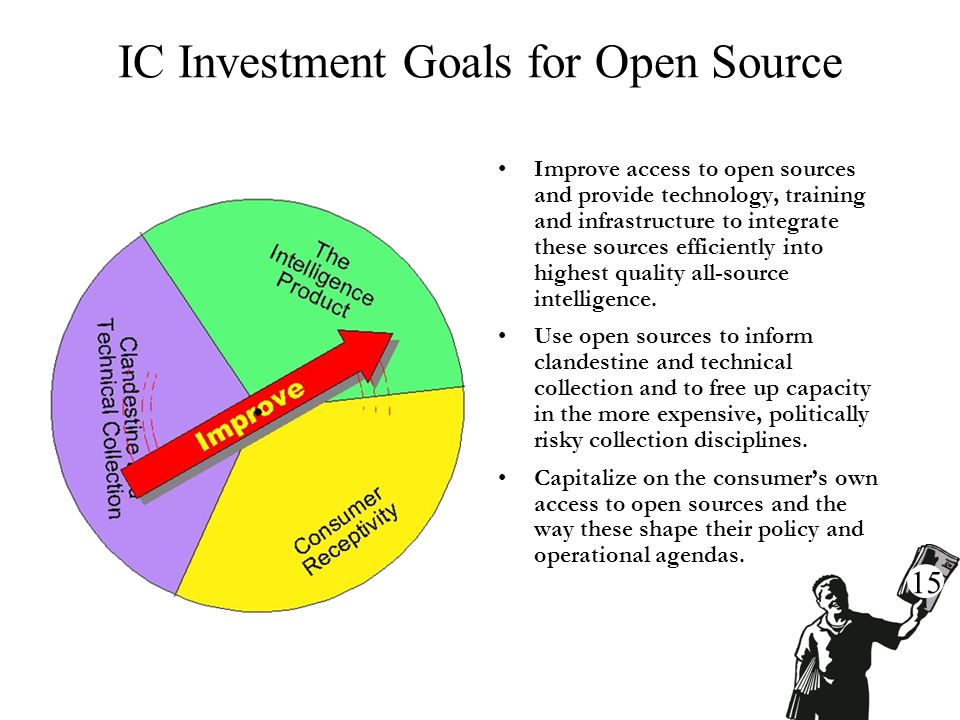 IC Investment Goals for Open Source Improve access to open sources and provide technology, training and infrastructure to integrate these sources efficiently into highest quality all-source intelligence.