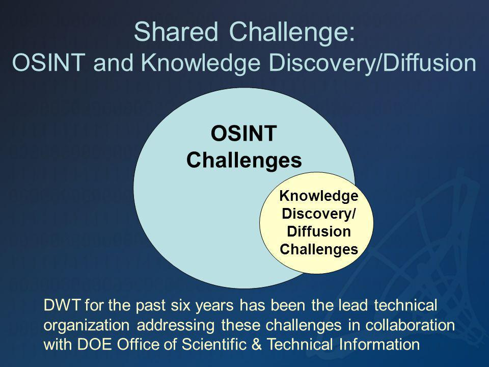 Shared Challenge: OSINT and Knowledge Discovery/Diffusion OSINT Challenges Knowledge Discovery/ Diffusion Challenges DWT for the past six years has been the lead technical organization addressing these challenges in collaboration with DOE Office of Scientific & Technical Information