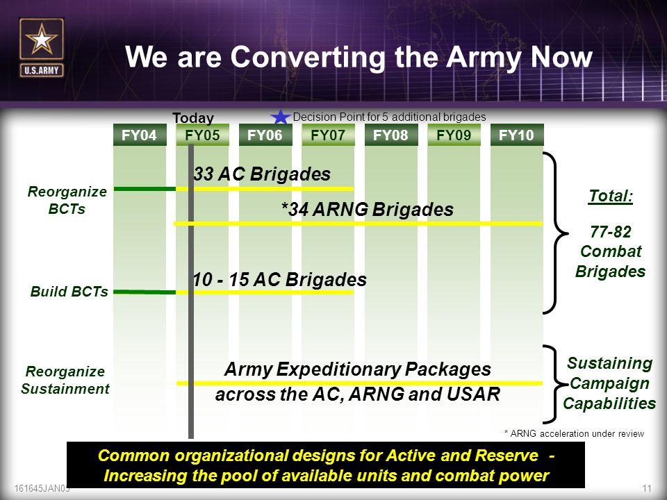 161645JAN0511 FY04FY05 Build BCTs Reorganize BCTs Reorganize Sustainment FY06FY07FY08FY09FY10 Total: 77-82 Combat Brigades 33 AC Brigades 10 - 15 AC B