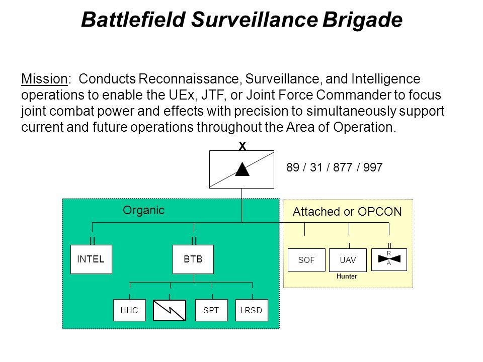 I I Mission: Conducts Reconnaissance, Surveillance, and Intelligence operations to enable the UEx, JTF, or Joint Force Commander to focus joint combat