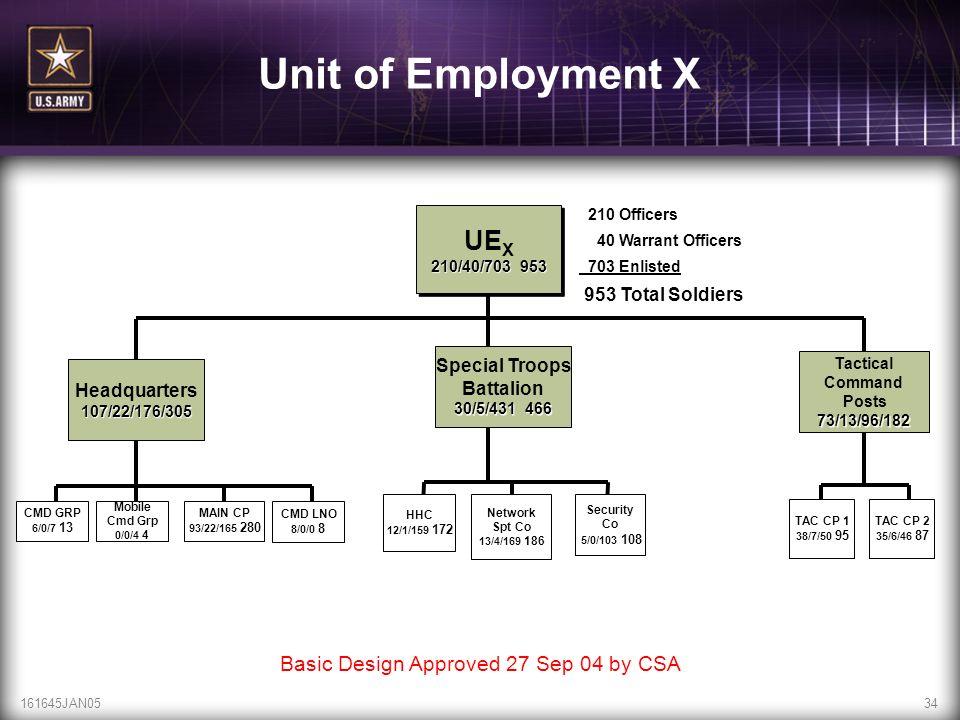 161645JAN0534 MAIN CP 93/22/165 280 CMD GRP 6/0/7 13 CMD LNO 8/0/0 8 Unit of Employment X Mobile Cmd Grp 0/0/4 4 Tactical Command Posts73/13/96/182 TA