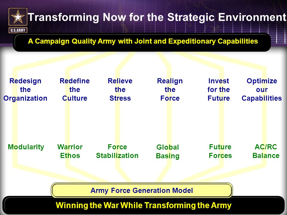 161645JAN054 Transforming Now for the Strategic Environment Optimize our Capabilities Redefine the Culture Relieve the Stress AC/RC Balance Warrior Et