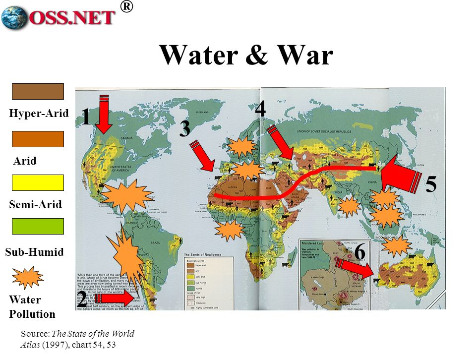 ® Water & War Source: The State of the World Atlas (1997), chart 54, 53 Hyper-Arid Sub-Humid Arid Semi-Arid Water Pollution 1 2 3 4 5 6