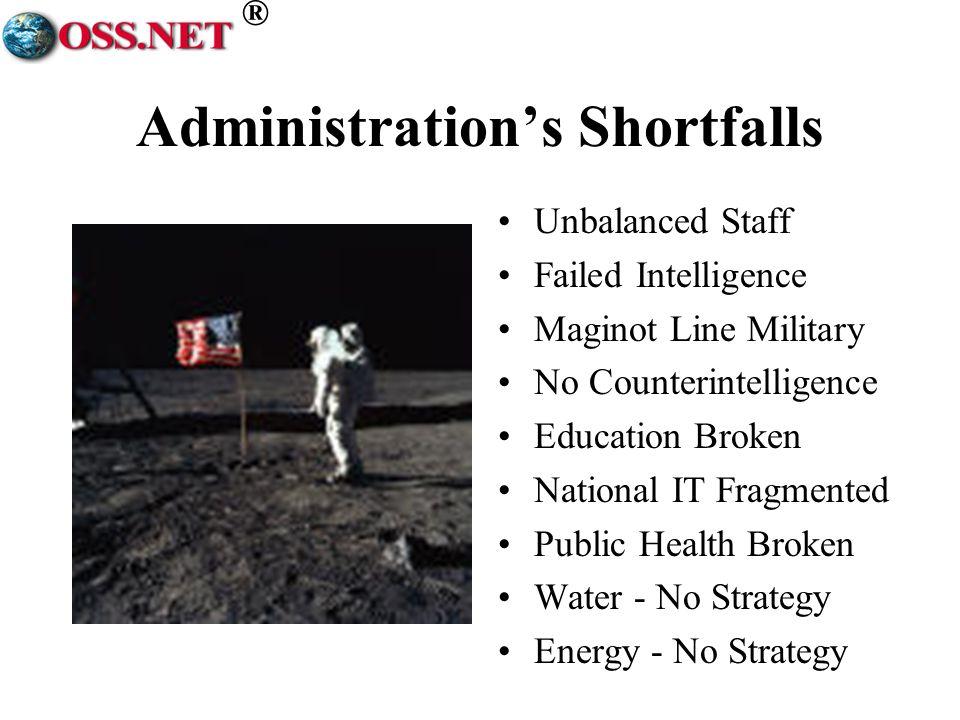 ® Administrations Shortfalls Unbalanced Staff Failed Intelligence Maginot Line Military No Counterintelligence Education Broken National IT Fragmented
