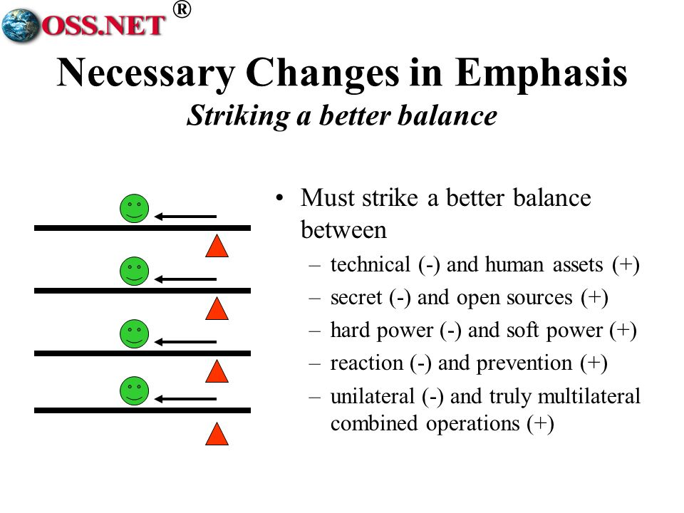 ® Necessary Changes in Emphasis Striking a better balance Must strike a better balance between –technical (-) and human assets (+) –secret (-) and ope