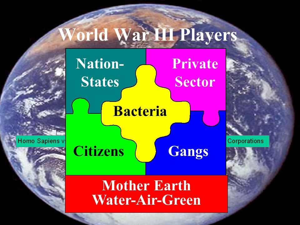 ® World War III Players Bacteria Nation- States Gangs Private Sector Citizens Mother Earth Water-Air-Green