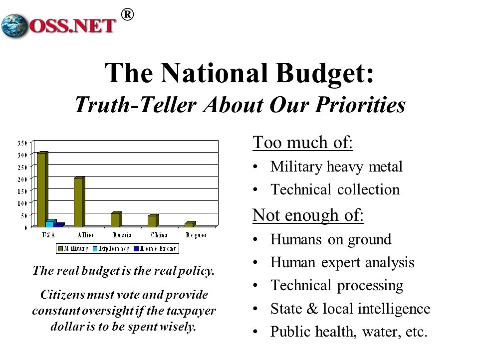 ® The National Budget: Truth-Teller About Our Priorities Too much of: Military heavy metal Technical collection Not enough of: Humans on ground Human expert analysis Technical processing State & local intelligence Public health, water, etc.