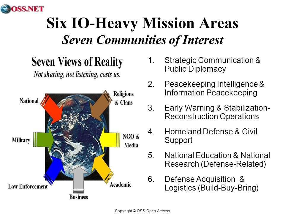 Copyright © OSS Open Access Six IO-Heavy Mission Areas Seven Communities of Interest 1.Strategic Communication & Public Diplomacy 2.Peacekeeping Intelligence & Information Peacekeeping 3.Early Warning & Stabilization- Reconstruction Operations 4.Homeland Defense & Civil Support 5.National Education & National Research (Defense-Related) 6.Defense Acquisition & Logistics (Build-Buy-Bring)