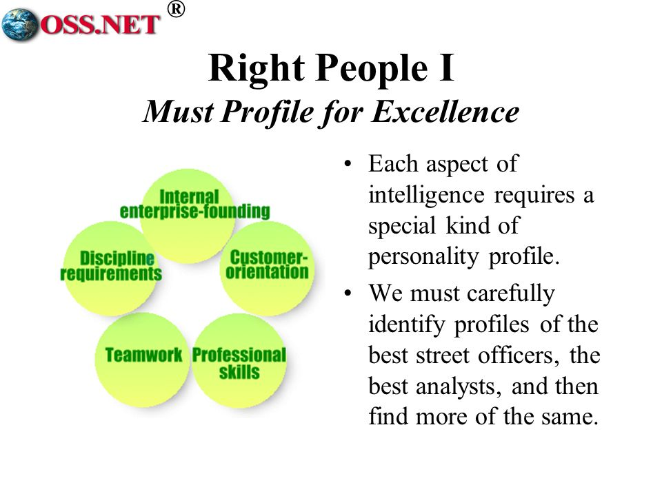 ® Right People I Must Profile for Excellence Each aspect of intelligence requires a special kind of personality profile.