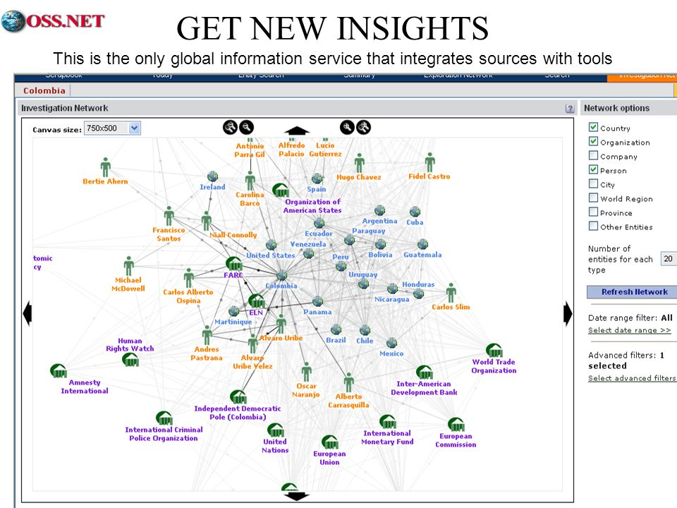 GET NEW INSIGHTS This is the only global information service that integrates sources with tools