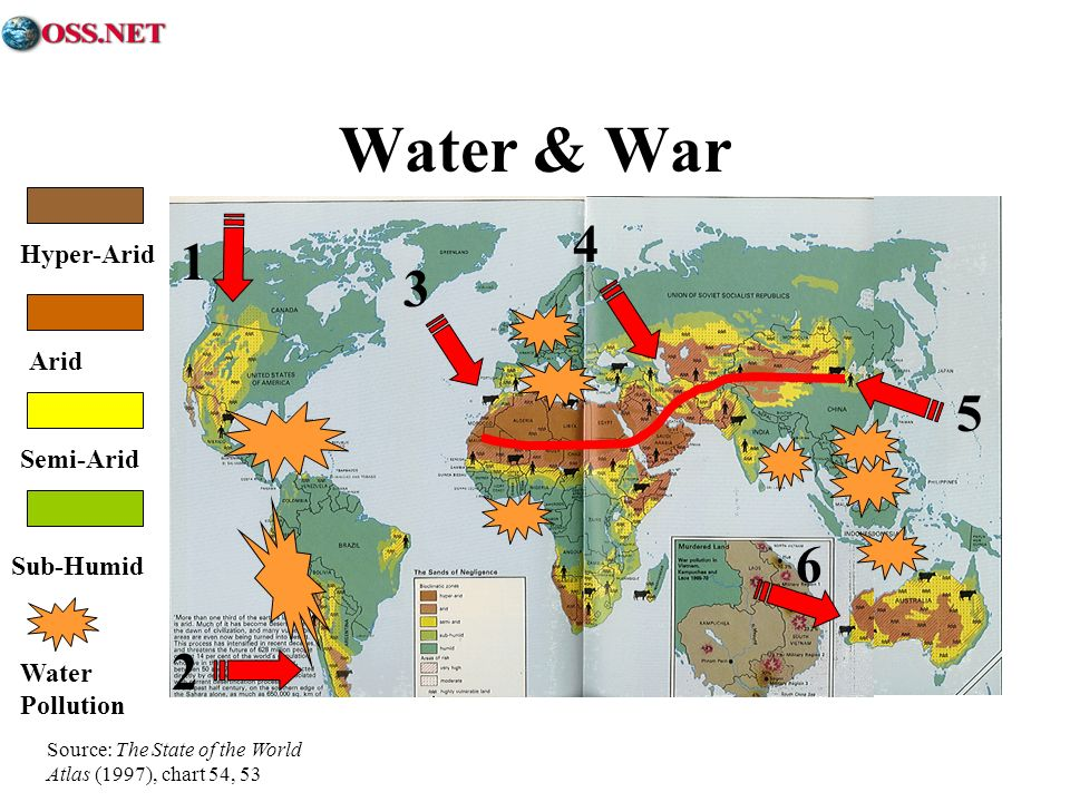Water & War Source: The State of the World Atlas (1997), chart 54, 53 Hyper-Arid Sub-Humid Arid Semi-Arid Water Pollution 1 2 3 4 5 6