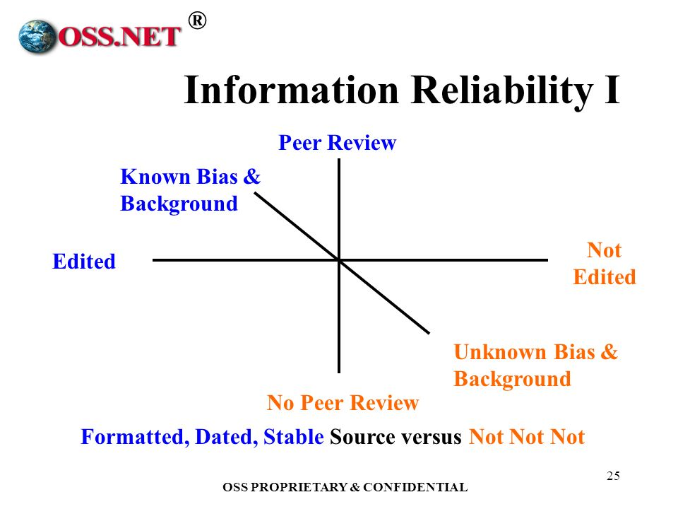 ® OSS PROPRIETARY & CONFIDENTIAL 25 Information Reliability I Edited Not Edited Peer Review No Peer Review Known Bias & Background Unknown Bias & Background Formatted, Dated, Stable Source versus Not Not Not
