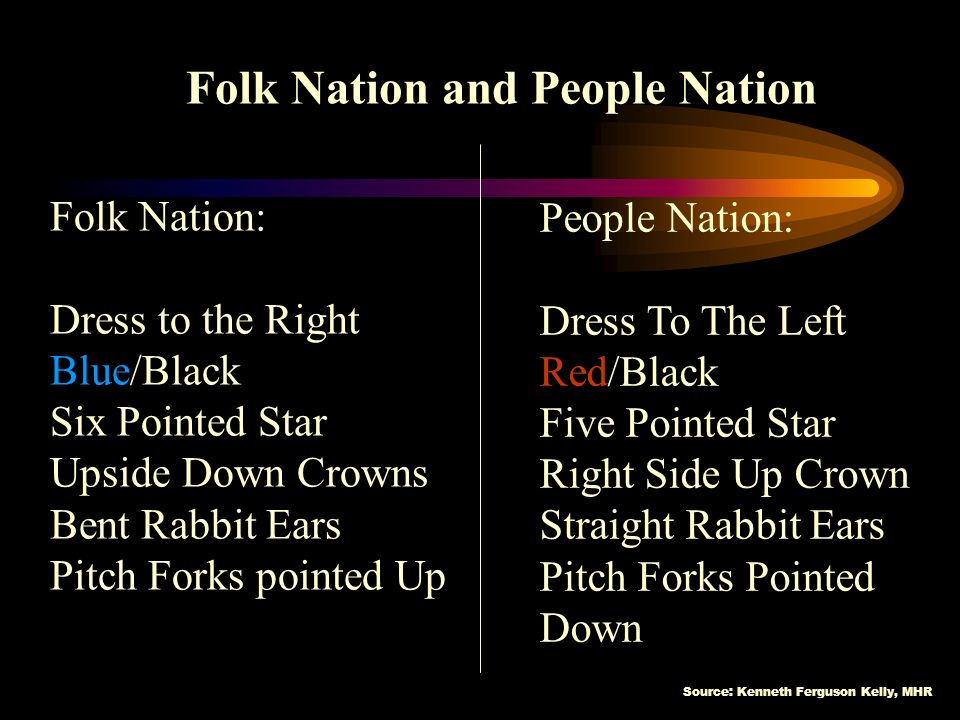 Source: Kenneth Ferguson Kelly, MHR Folk Nation and People Nation Folk Nation: Dress to the Right Blue/Black Six Pointed Star Upside Down Crowns Bent