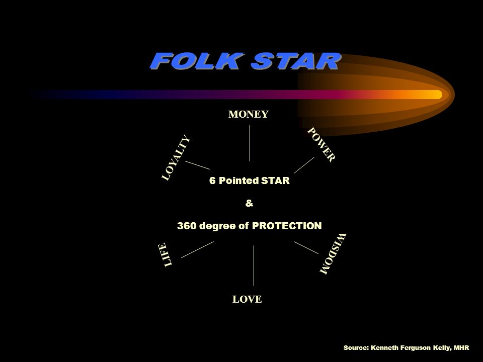Source: Kenneth Ferguson Kelly, MHR MONEY POWER LOYALTY LIFE WISDOM LOVE 6 Pointed STAR & 360 degree of PROTECTION