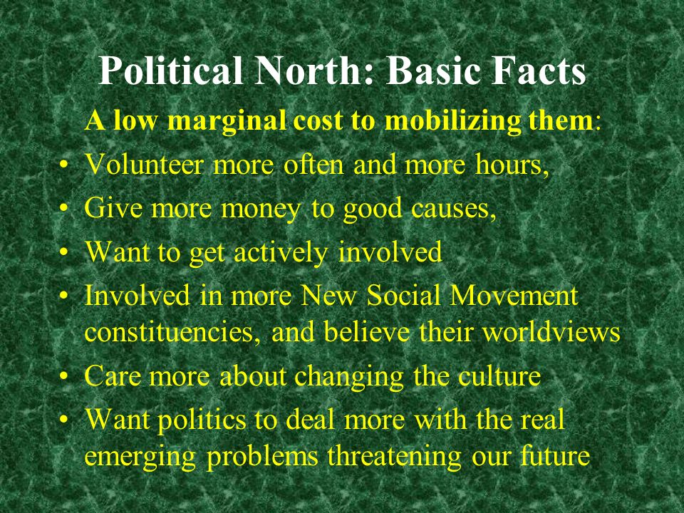 Political North: Basic Political Facts In the whole adult population, North is: 18% Liberal* vs.
