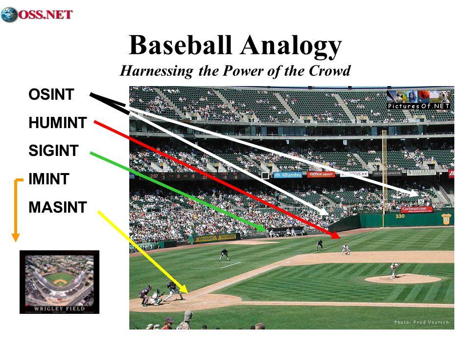Baseball Analogy Harnessing the Power of the Crowd OSINT HUMINT SIGINT IMINT MASINT