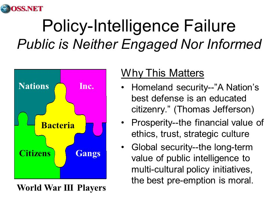 Policy-Intelligence Failure Public is Neither Engaged Nor Informed Why This Matters Homeland security--A Nations best defense is an educated citizenry